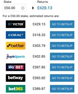 Premier League Bet Tips
