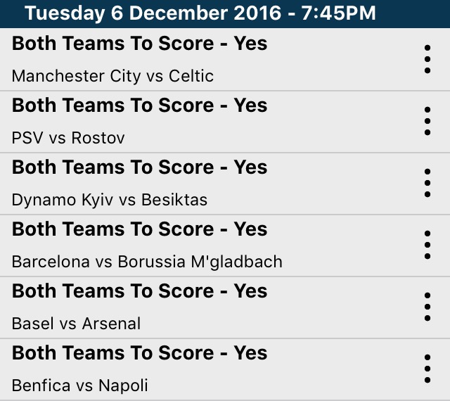 Best Sites for BTTS Bets - Both Teams to Score Betting Guide