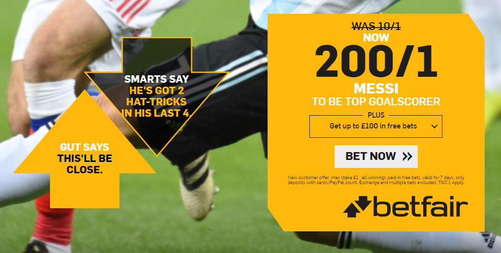 Betfair World Cup Offers - Messi