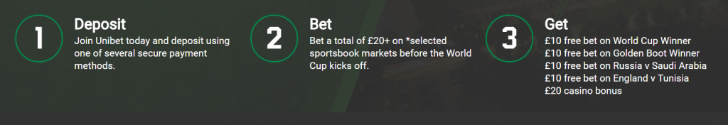 Unibet World Cup Free Bet Bundle
